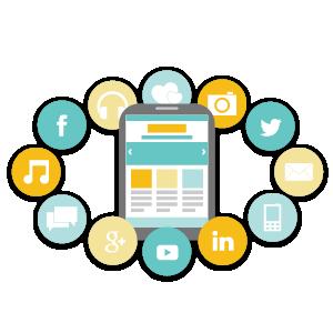 Social Media MarketingCall to Action - Orthopreneur Internet Marketing